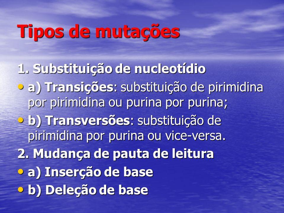 Tipos de mutações 1. Substituição de nucleotídio