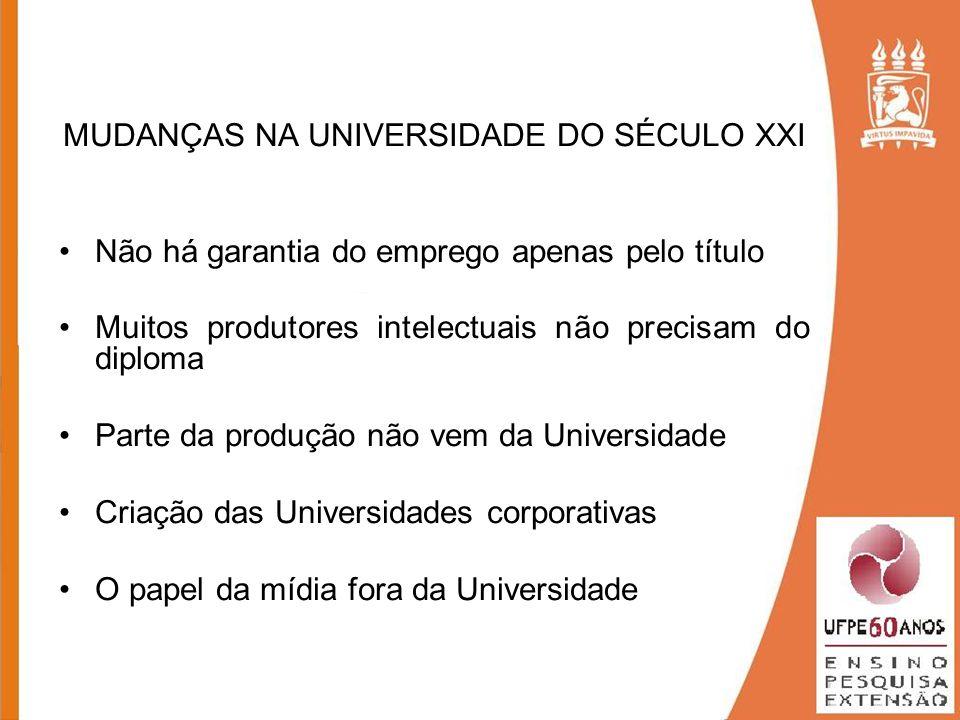 MUDANÇAS NA UNIVERSIDADE DO SÉCULO XXI