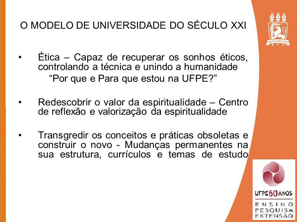 O MODELO DE UNIVERSIDADE DO SÉCULO XXI