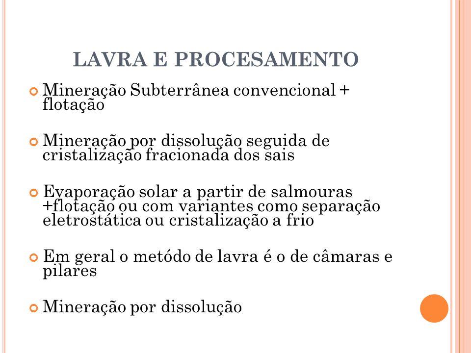 LAVRA E PROCESAMENTO Mineração Subterrânea convencional + flotação