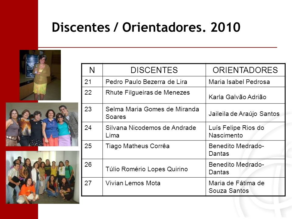 Discentes / Orientadores. 2010
