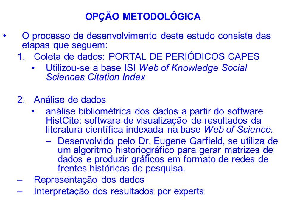 OPÇÃO METODOLÓGICA O processo de desenvolvimento deste estudo consiste das etapas que seguem: Coleta de dados: PORTAL DE PERIÓDICOS CAPES.