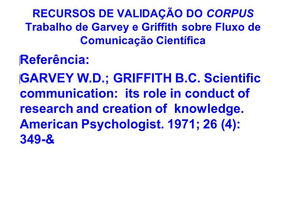 RECURSOS DE VALIDAÇÃO DO CORPUS Trabalho de Garvey e Griffith sobre Fluxo de Comunicação Científica