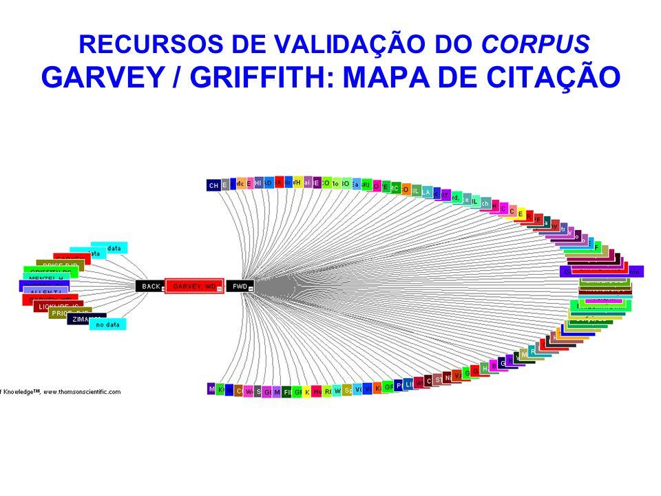 RECURSOS DE VALIDAÇÃO DO CORPUS GARVEY / GRIFFITH: MAPA DE CITAÇÃO