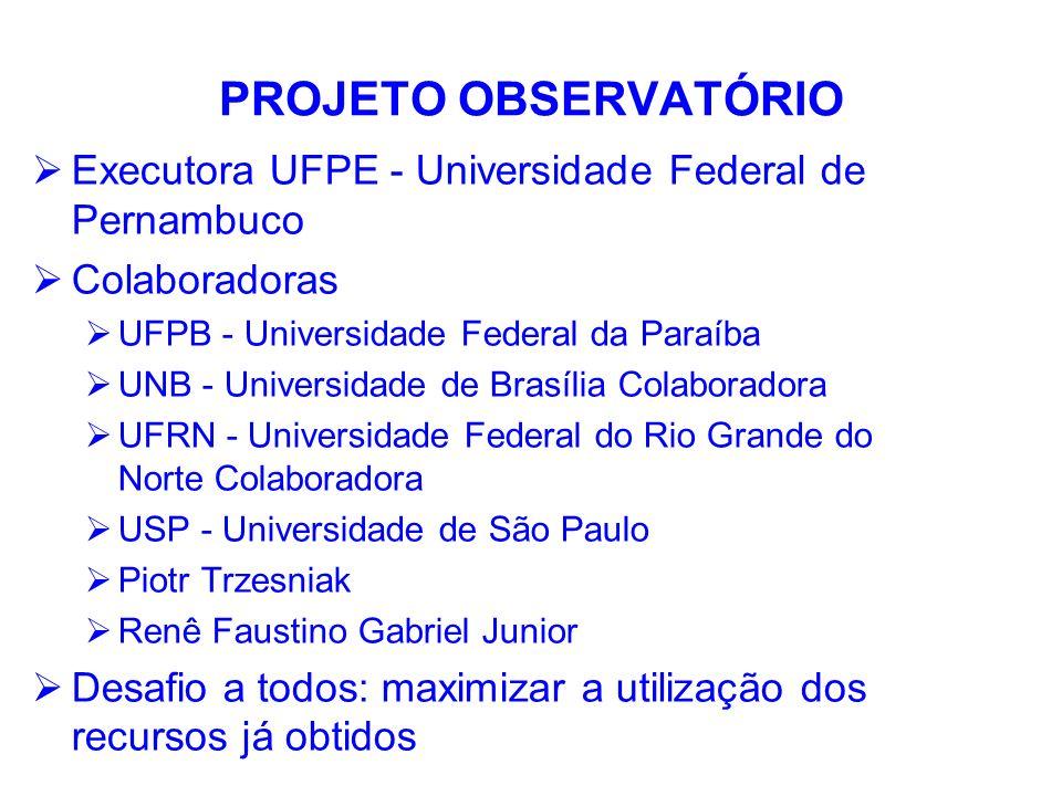 PROJETO OBSERVATÓRIO Executora UFPE - Universidade Federal de Pernambuco Colaboradoras. UFPB - Universidade Federal da Paraíba