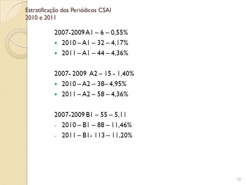 Estratificação dos Periódicos CSAI 2010 e 2011