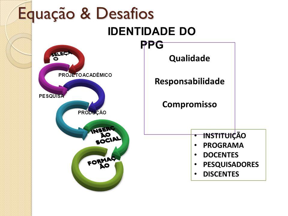 Equação & Desafios IDENTIDADE DO PPG SELEÇÃO INSERÇÃO SOCIAL FORMAÇÃO