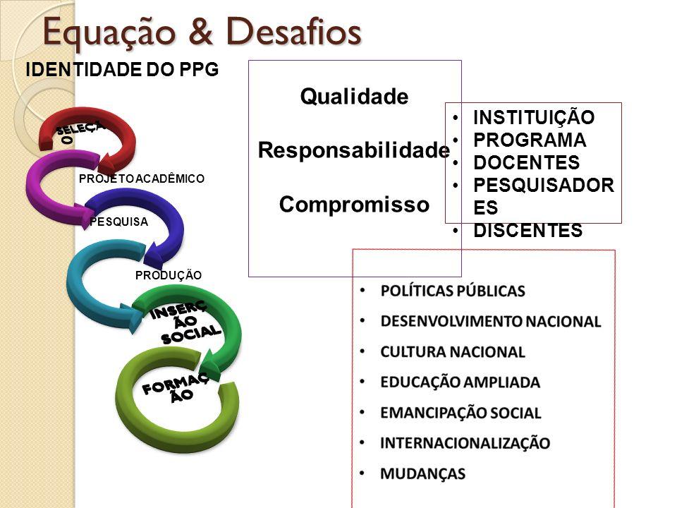 Equação & Desafios Qualidade Responsabilidade Compromisso