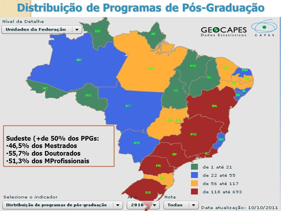 Distribuição de Programas de Pós-Graduação