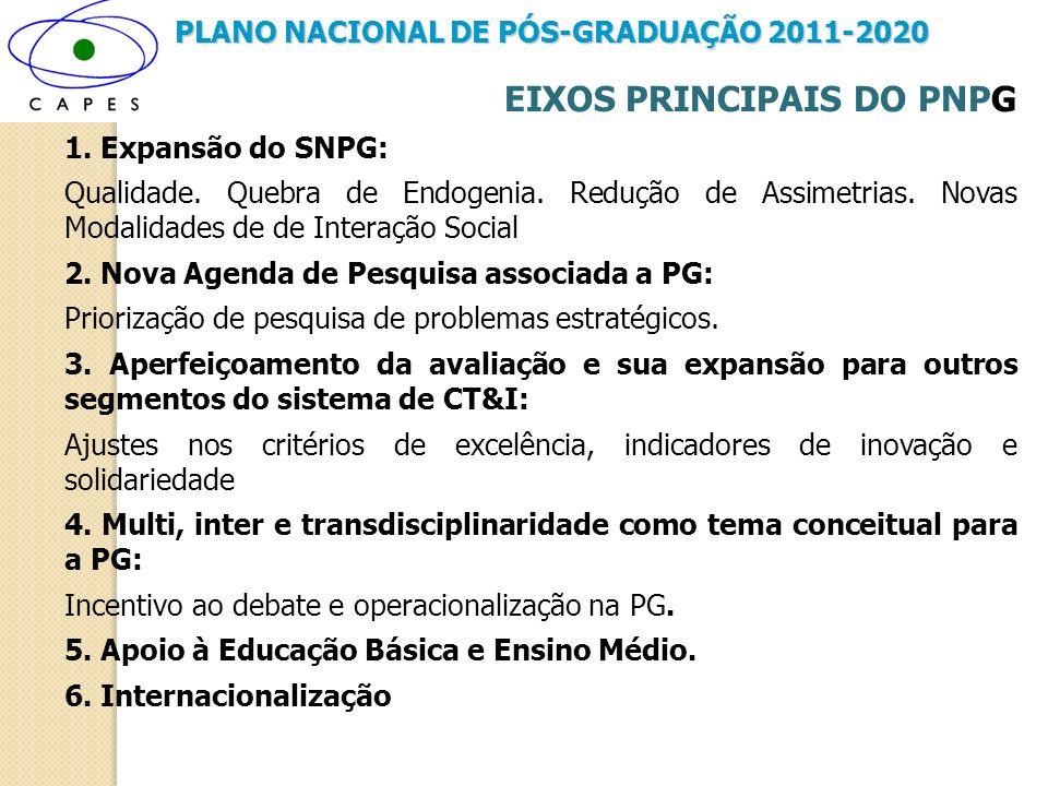 PLANO NACIONAL DE PÓS-GRADUAÇÃO 2011-2020