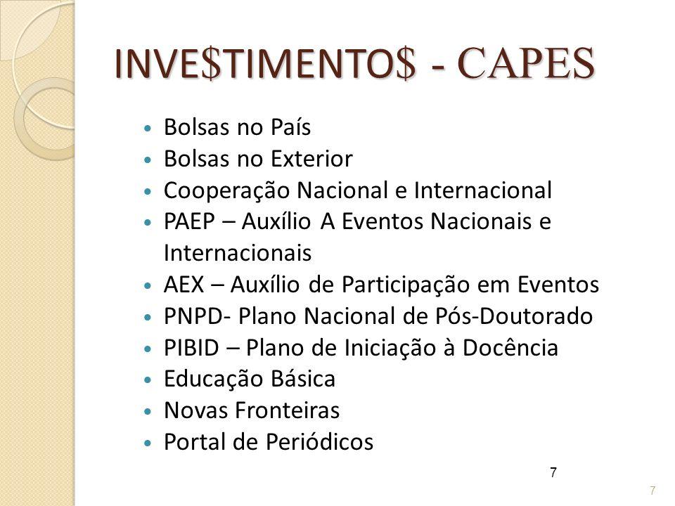 INVE$TIMENTO$ - CAPES Bolsas no País Bolsas no Exterior