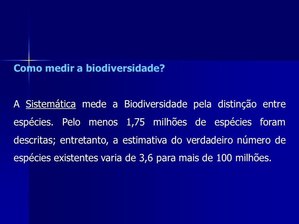 Como medir a biodiversidade