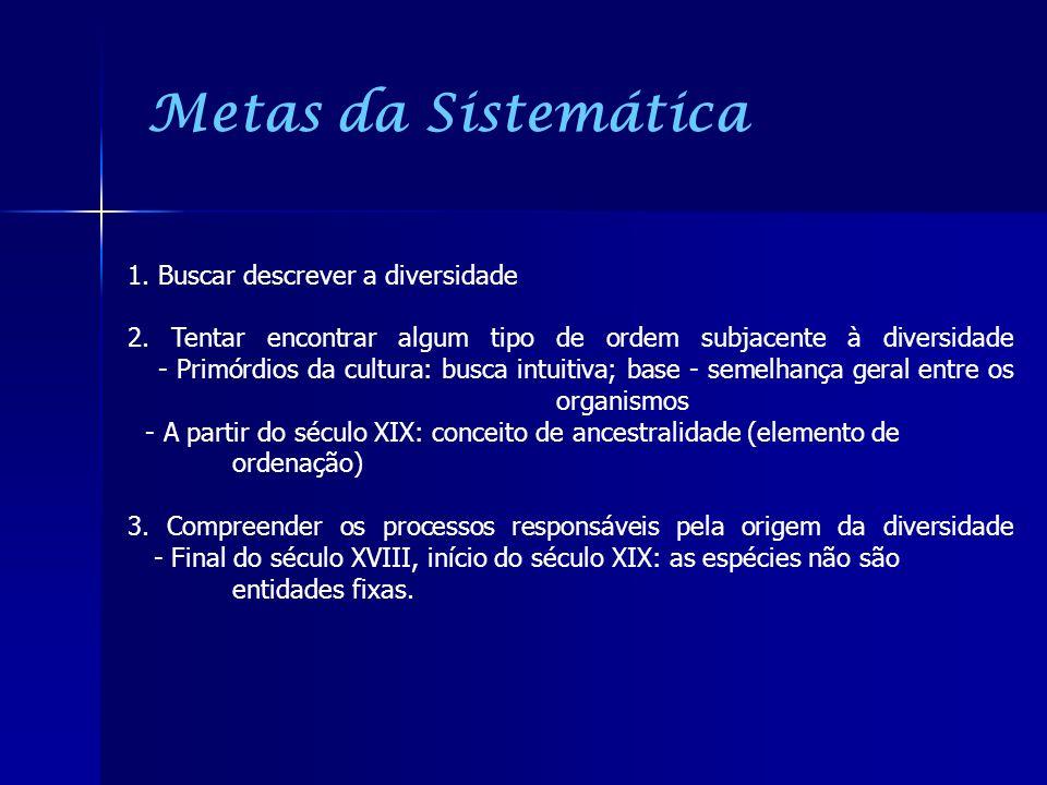 Metas da Sistemática 1. Buscar descrever a diversidade
