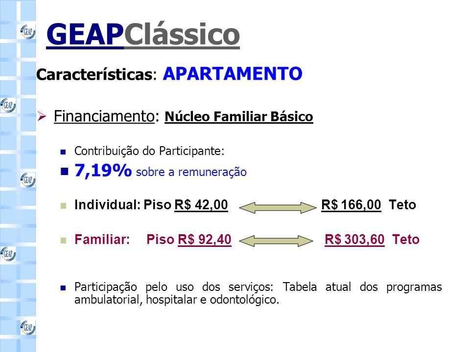 GEAPClássico 7,19% sobre a remuneração Características: APARTAMENTO
