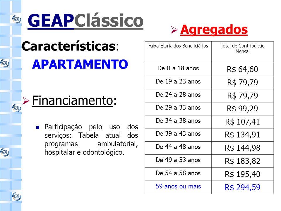 GEAPClássico Agregados Características: APARTAMENTO Financiamento: