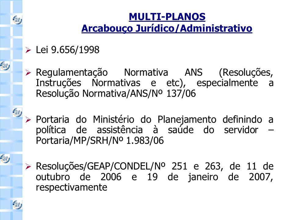 MULTI-PLANOS Arcabouço Jurídico/Administrativo