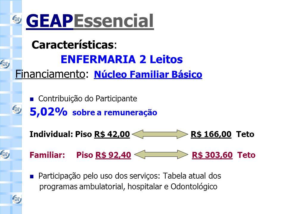GEAPEssencial Características: ENFERMARIA 2 Leitos