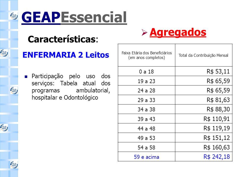 GEAPEssencial Agregados Características: ENFERMARIA 2 Leitos R$ 53,11