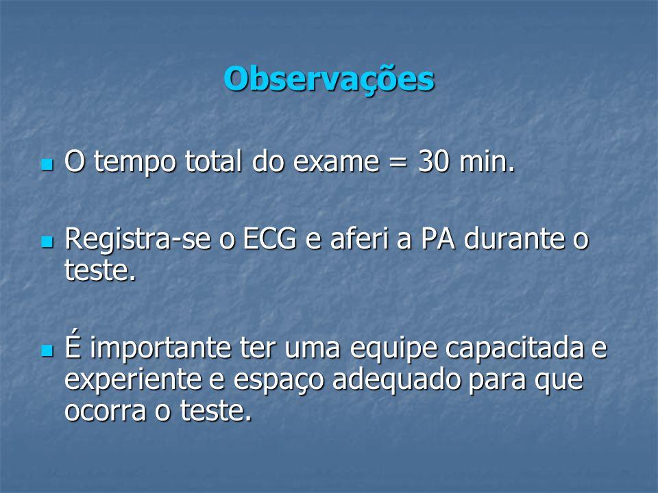 Observações O tempo total do exame = 30 min.
