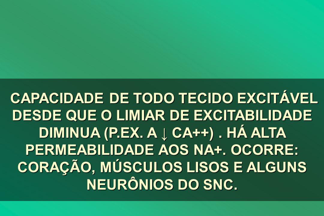 CAPACIDADE DE TODO TECIDO EXCITÁVEL DESDE QUE O LIMIAR DE EXCITABILIDADE DIMINUA (P.EX.
