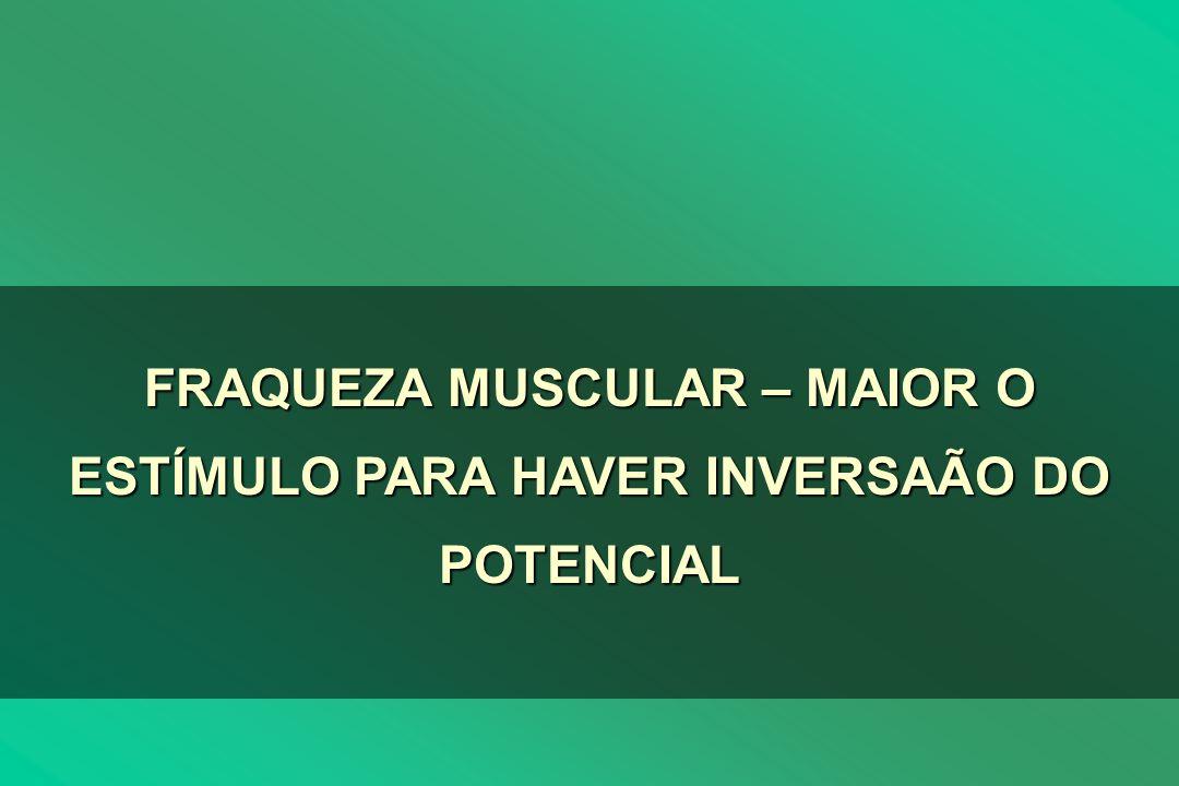 FRAQUEZA MUSCULAR – MAIOR O ESTÍMULO PARA HAVER INVERSAÃO DO POTENCIAL