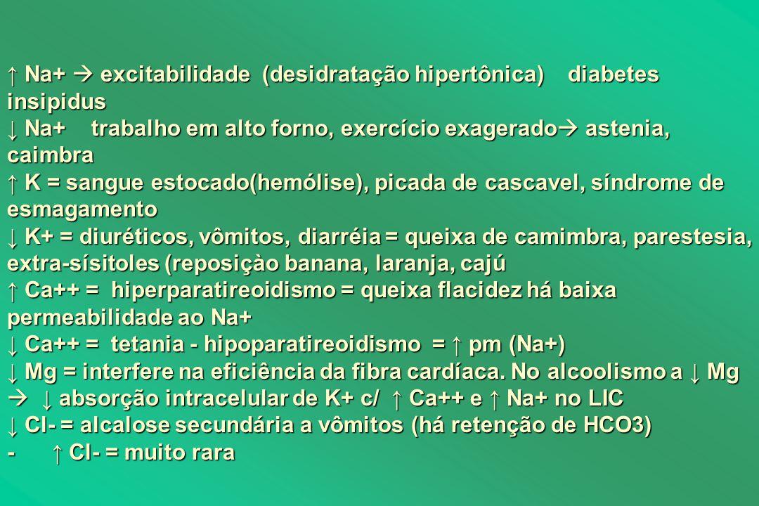 ↑ Na+  excitabilidade (desidratação hipertônica) diabetes insipidus