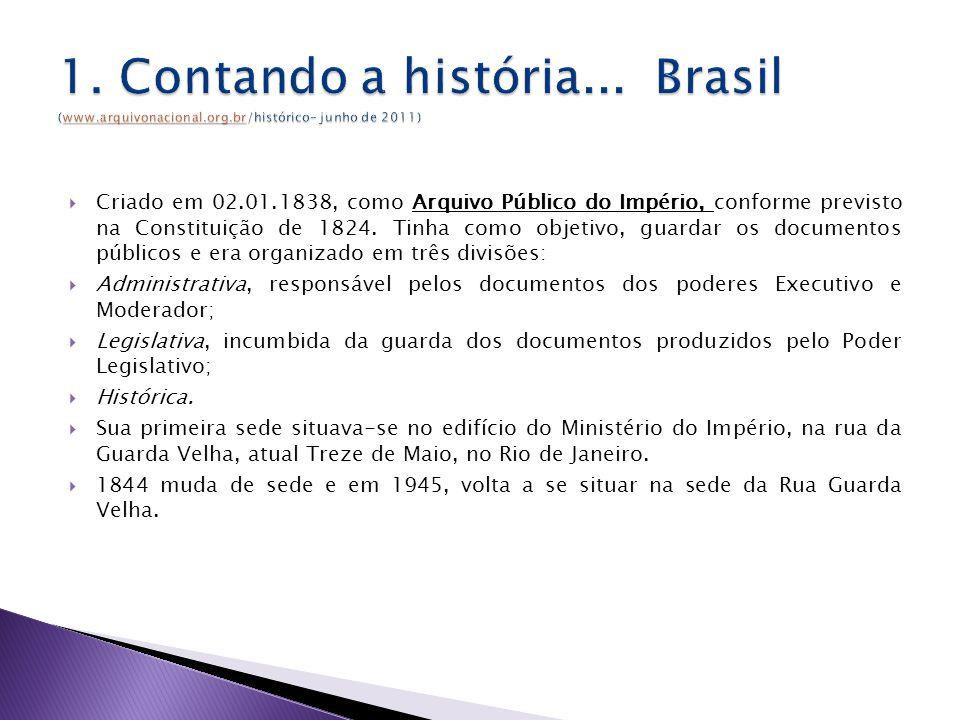 1. Contando a história. Brasil (www. arquivonacional. org