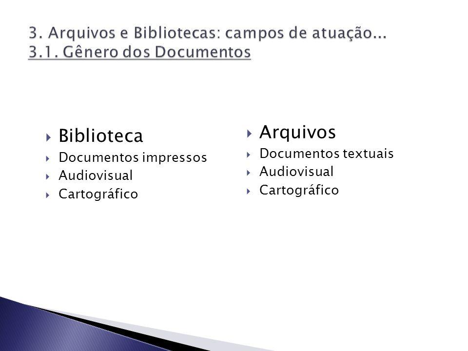 3. Arquivos e Bibliotecas: campos de atuação. 3. 1