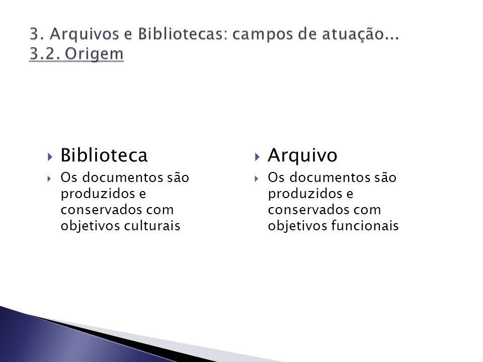 3. Arquivos e Bibliotecas: campos de atuação... 3.2. Origem