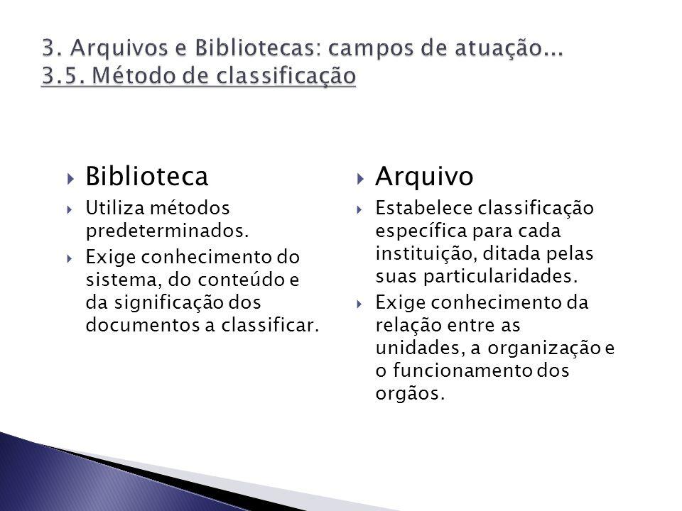 3. Arquivos e Bibliotecas: campos de atuação. 3. 5