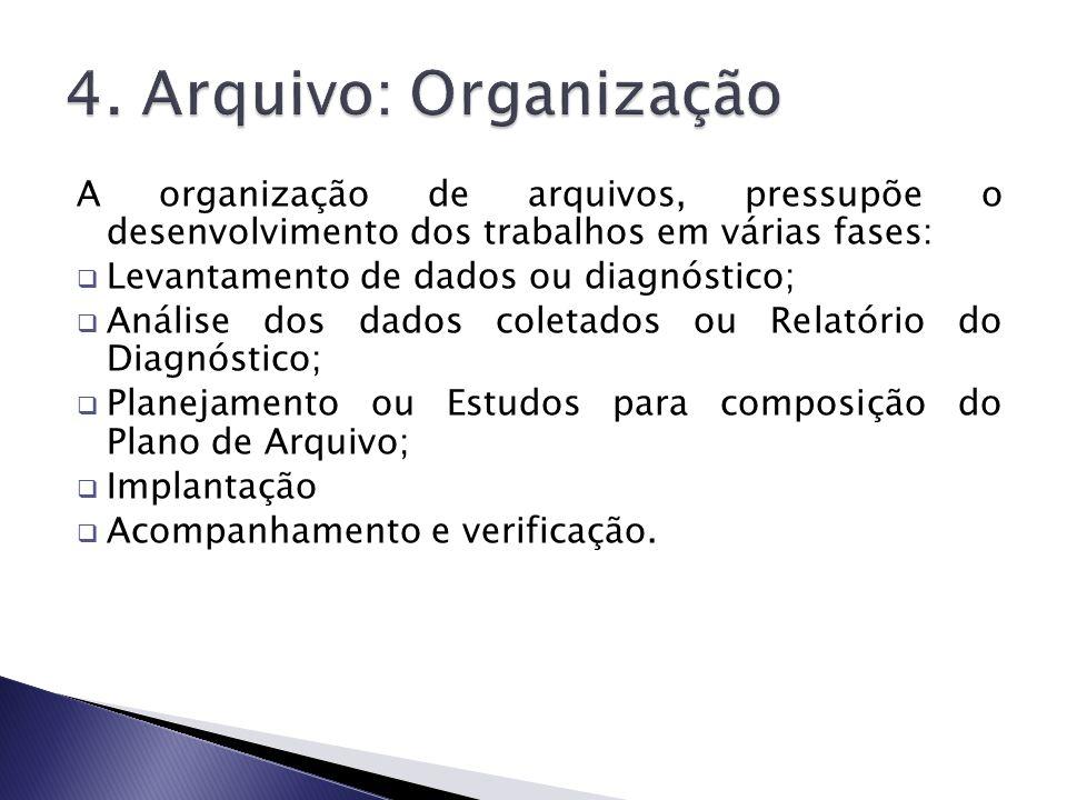 4. Arquivo: Organização A organização de arquivos, pressupõe o desenvolvimento dos trabalhos em várias fases: