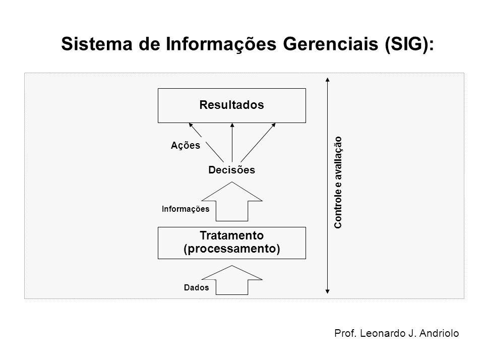 Sistema de Informações Gerenciais (SIG):