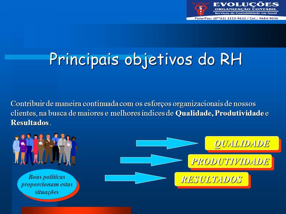 Principais objetivos do RH