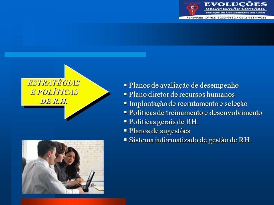 ESTRATÉGIAS E POLÍTICAS. DE R.H. Planos de avaliação de desempenho. Plano diretor de recursos humanos.