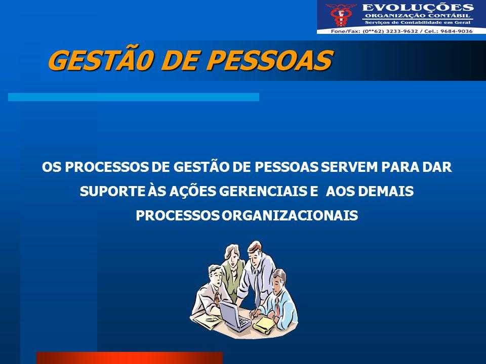 GESTÃ0 DE PESSOAS OS PROCESSOS DE GESTÃO DE PESSOAS SERVEM PARA DAR