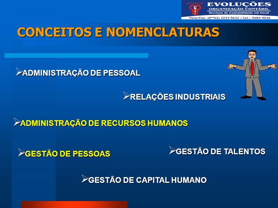 CONCEITOS E NOMENCLATURAS