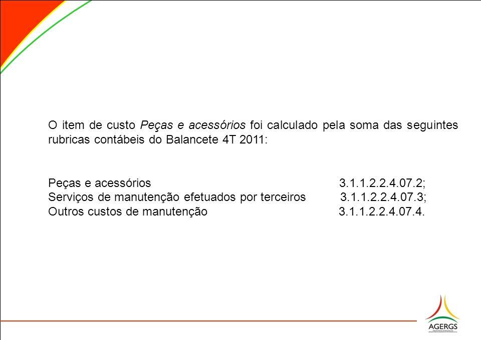 O item de custo Peças e acessórios foi calculado pela soma das seguintes rubricas contábeis do Balancete 4T 2011: