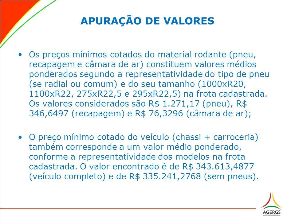 APURAÇÃO DE VALORES