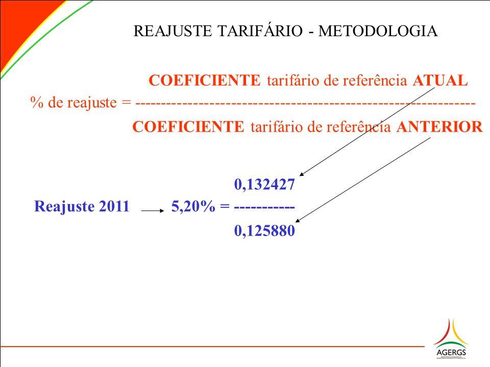 REAJUSTE TARIFÁRIO - METODOLOGIA
