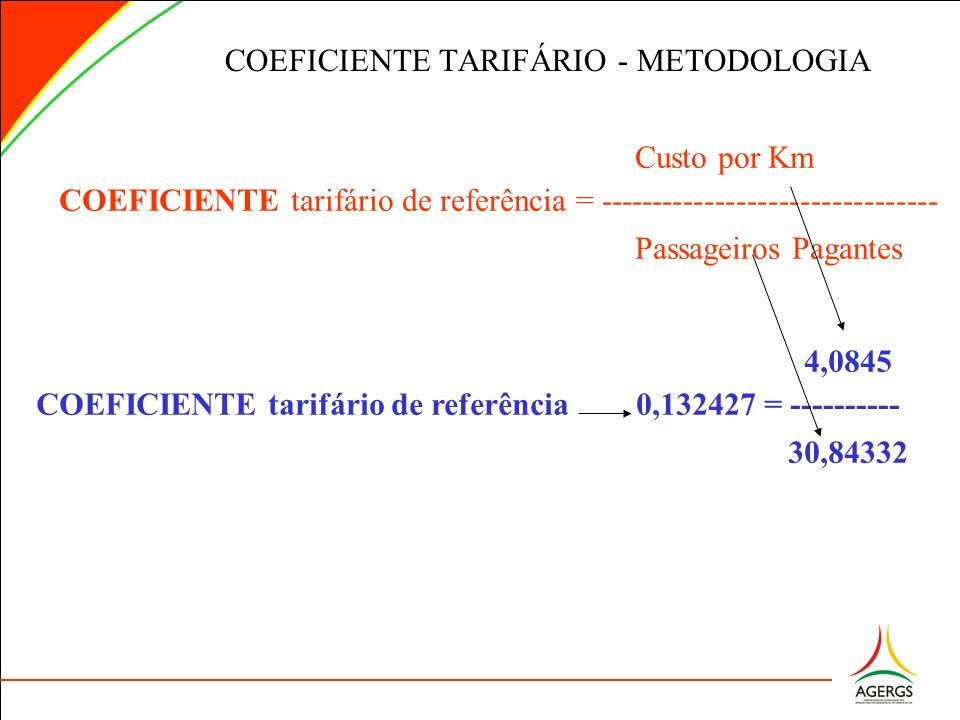 COEFICIENTE TARIFÁRIO - METODOLOGIA