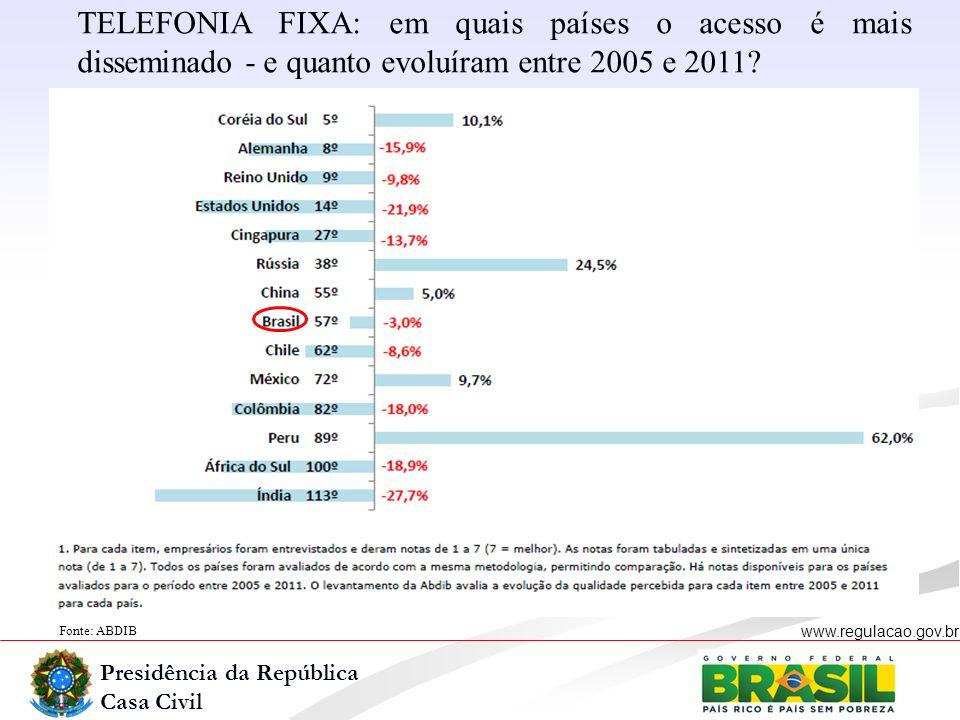 TELEFONIA FIXA: em quais países o acesso é mais disseminado - e quanto evoluíram entre 2005 e 2011