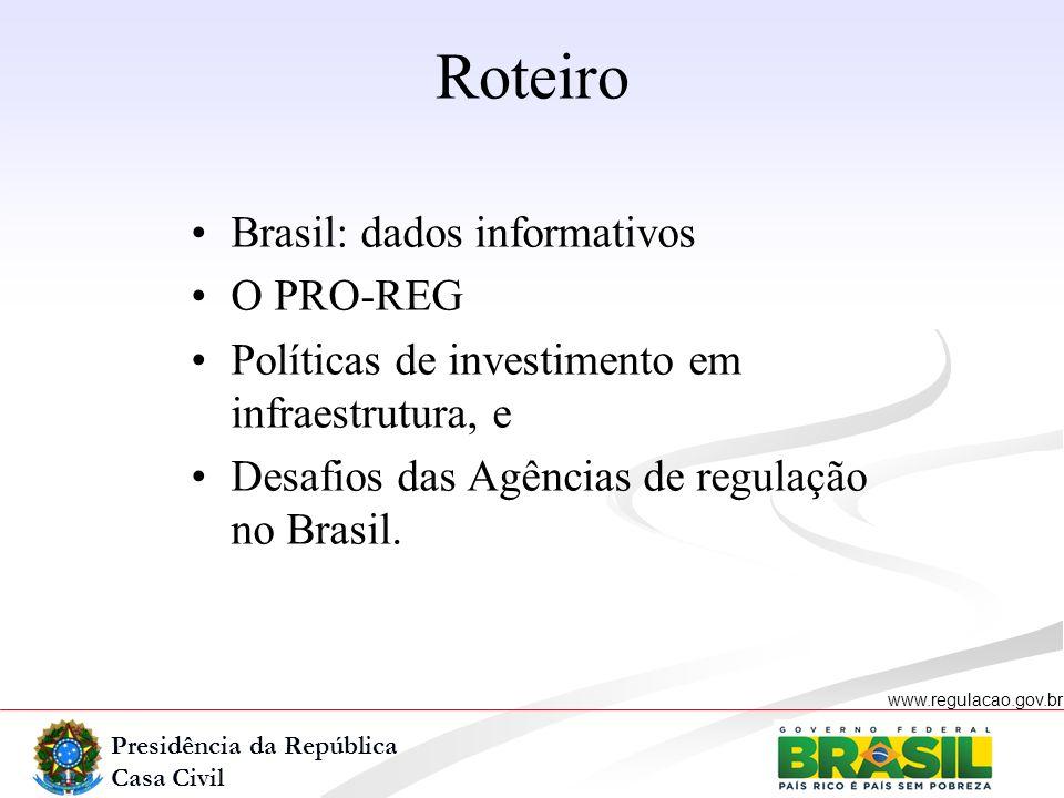 Roteiro Brasil: dados informativos O PRO-REG