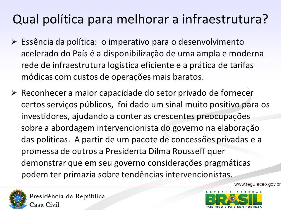 Qual política para melhorar a infraestrutura