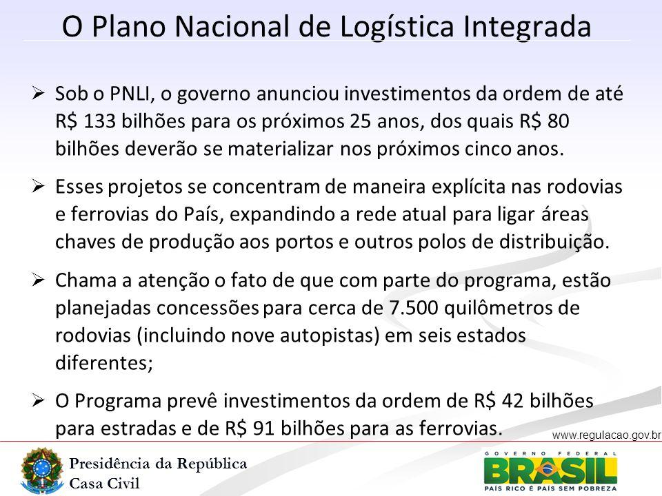 O Plano Nacional de Logística Integrada
