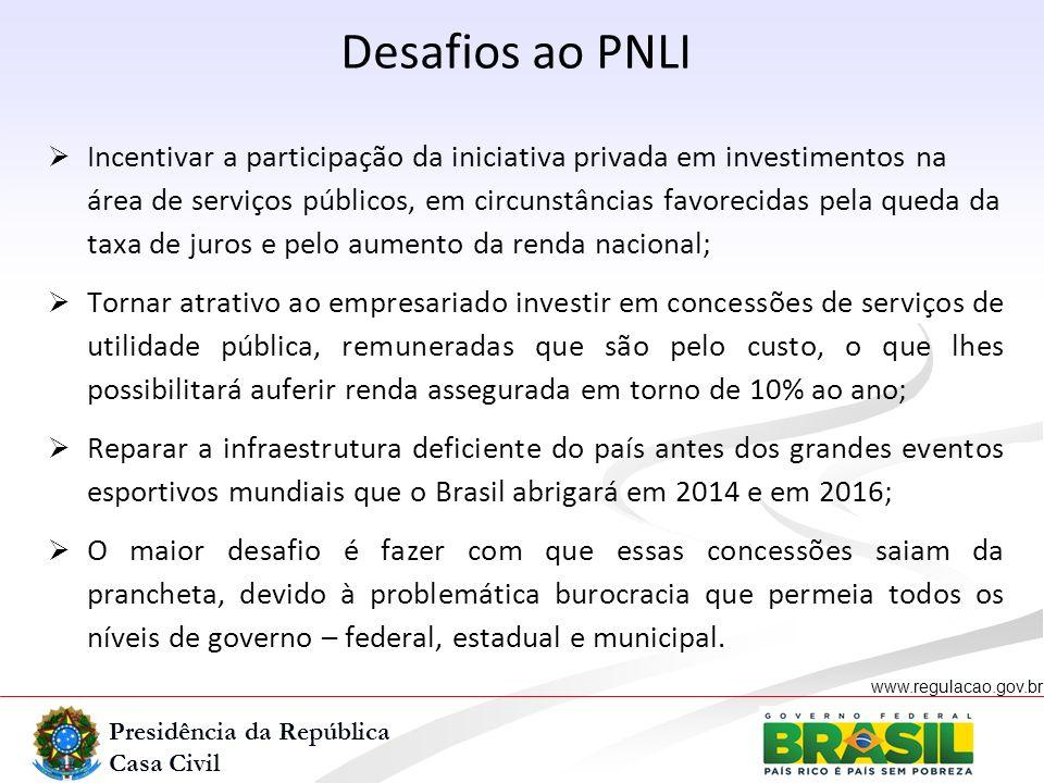 Desafios ao PNLI