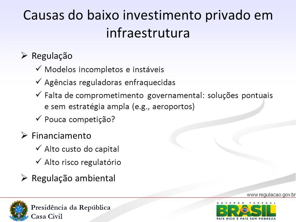 Causas do baixo investimento privado em infraestrutura