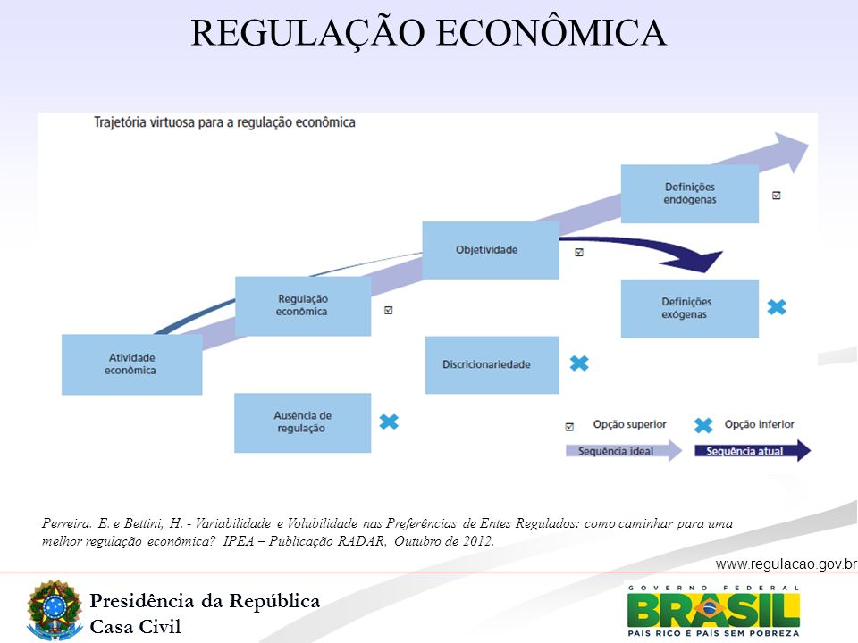 REGULAÇÃO ECONÔMICA