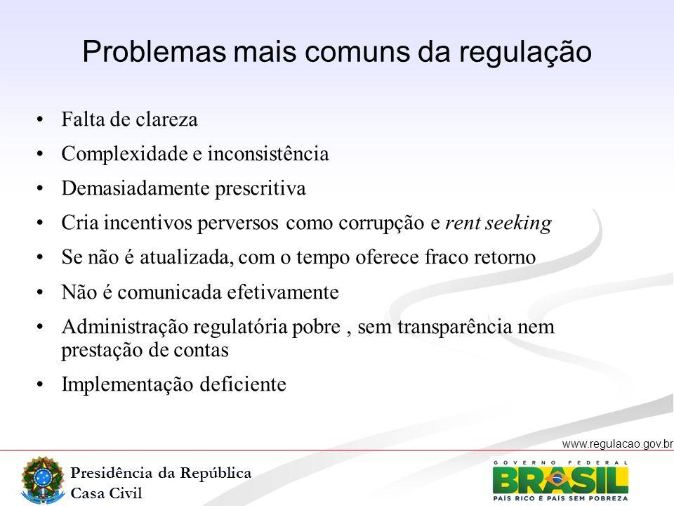 Problemas mais comuns da regulação