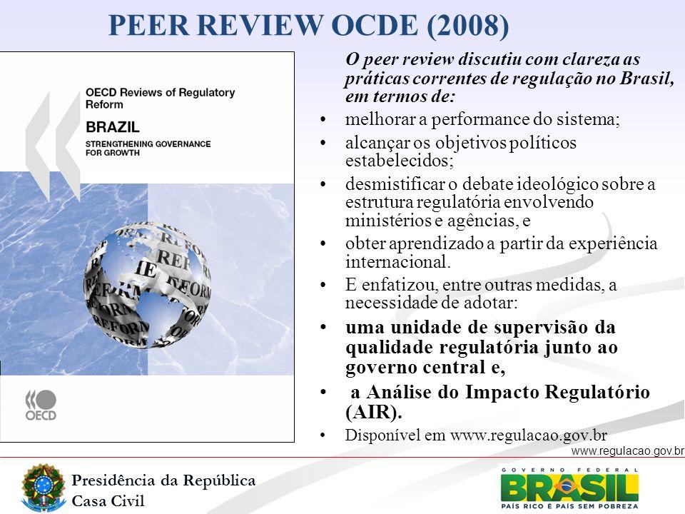 PEER REVIEW OCDE (2008) O peer review discutiu com clareza as práticas correntes de regulação no Brasil, em termos de: