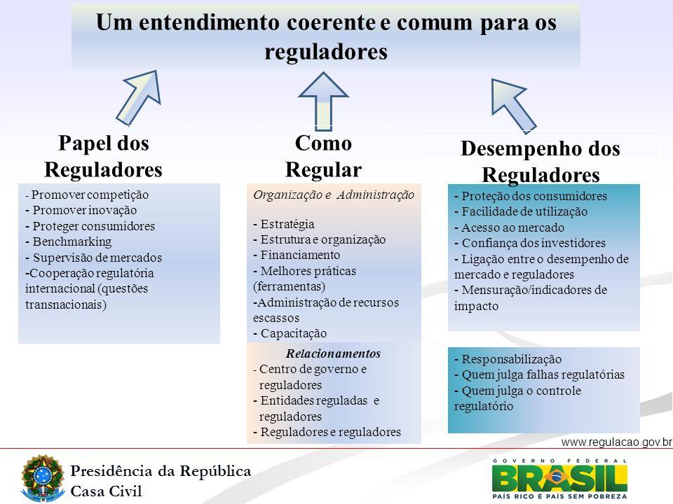 Um entendimento coerente e comum para os reguladores